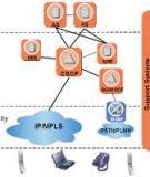 Giải pháp của một số hãng cho mạng truy nhập tiến đến NGN