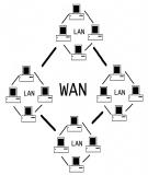 Giáo trình thiết kế mạng LAN WAN