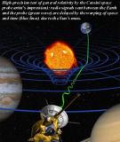 Tài liệu: Giai điệu dây và bản giao hưởng vũ trụ
