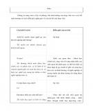 Bộ câu hỏi phỏng vấn vị trí Quản trị hồ sơ và lưu trữ (Filing and Records Management)