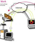Đề tài VPN