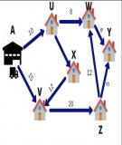 Bài toán quy hoạch tuyến tính