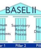 Hiệp ước Basel về vốn mới