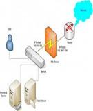 Mạng cục bộ và hệ điều hành mạng cục bộ