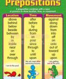 English Grammar Preposition