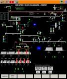 Thủy lực và hệ thống điều khiển tự động