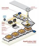 Bài giảng điện tử ứng dụng trong kỹ thuật điều khiển công nghiệp và tự động hóa - Nguyễn Hoàng Mai