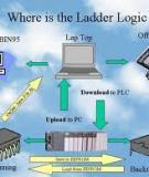 Giáo trình Kỹ thuật PLC ( Programable Logic Controller)