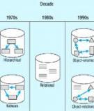 Hướng dẫn sử dụng Hệ quản trị CSDL MS SQL Server