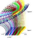 Tổng quan về Neural Networks