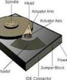 Tổng quan về Ổ cứng  Hard Disk Drive (HDD)