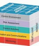 Chương 4: Đánh giá hệ thống kiểm soát nội bộ