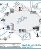 Lập mạng LAN cho các máy tính cách xa nhau