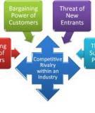 Chiến lược thương hiệu theo lý thuyết Micheal Porter