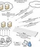 Thay đổi cách sử dụng DNS để có thể lướt web nhanh hơn
