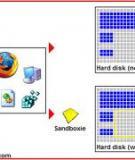 Quá trình trao đổi dữ liệu giữa hai máy