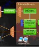 Thiết kế cơ sở dữ liệu quan hệ - Phần 1:  Mô hình cơ sở dữ liệu quan hệ