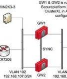 SecurePlatform™/ SecurePlatform Pro