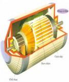 Điều khiển động cơ điện: Chương 2 - Các trạng thái hoạt động của động cơ điện