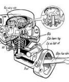 Hệ thống cung cấp nhiên liệu động cơ Diesel