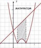 Chuyên đề 1: Khảo sát hàm số