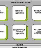 Hệ thống SCADA,EMS trong hệ thống điện