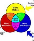 Công nghệ chuyển mạch