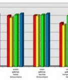Giáo trình Thực hành đánh giá cảm quan - ĐH Bách Khoa Tp.HCM