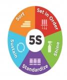 Áp dụng 5S để tổ chức công việc hiệu quả hơn