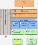 Lập trình ứng dụng mạng: Mô hình tham chiếu osi - Th S Trần Văn Thành