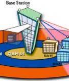 Tổng quan về công nghệ WiMAX