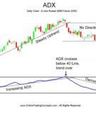 Áp dụng phân tích kỹ thuật vào việc lựa chọn cổ phiếu đầu tư
