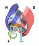 Chương 3: Thiết kế mạch chỉnh lưu điều khiển động cơ điện một chiều