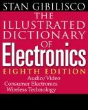 Từ điển điện tử