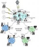 Chương 2: Các kỹ thuật điều khiển công suất trong hệ thống thông tin di động thế hệ 3 UMTS