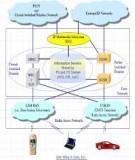 Chương 1: Hệ thống thông tin di động thế hệ ba UMTS