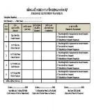 Bảng mẫu kế hoạch tuyển dụng nhân sự