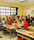 Sáng kiến kinh nghiệm - Dạy tập làm văn lớp 3 như thế nào để đáp ứng nhu cầu đổi mới hiện nay