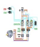 Thiết bị nhiệt: Lò hơi và thiết bị gia nhiệt