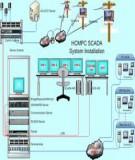 Thông tin và điều độ trong hệ thống điện: Chương 8 - Giới thiệu về Hệ thống Scada