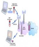 Tổng quan về hệ thống thông tin di động thế hệ ba