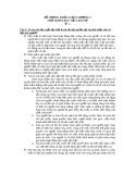 Đề cương thảo luận: Chương 3 - Chủ nghĩa duy vật lịch sử