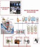 Thiết kế, chế tạo hệ thống điều khiển tay máy phục vụ đào tạo nghề sử dụng vi điều khiển AVRAT mel