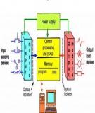 Ngôn ngữ lập trình PLC và ứng dụng
