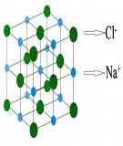 Giáo trình Điện Hóa Học chương 5: Nhiệt động học điện hóa