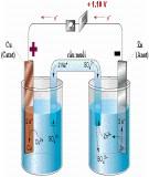 Giáo trình Điện Hóa Học chương 2: Tương tác Ion - Lưỡng cực dung môi trong các dung dịch điện ly