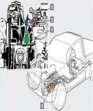 Tài liệu Sửa chữa ô tô - Động cơ Diesel