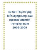 Đề tài: Thực trạng biến động cung -cầu của sữa Vnamilk trong hai năm 2008-2009