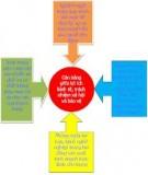 Bài tập môn quản lý chất lượng