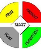 Câu hỏi  và bài tập trắc nghiệm lý thuyết môn Marketing
